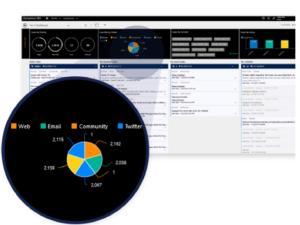Dynamics 365 Customer Service Hub screen